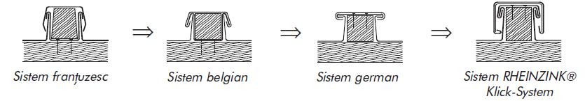 sistem sipci