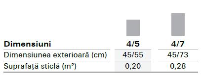 Dimensiuni luminatoare Roto WDL Roto