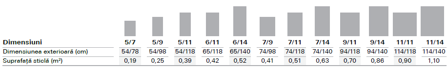 Ferestre de mansarda Roto tabel dimensiuni R8 Roto